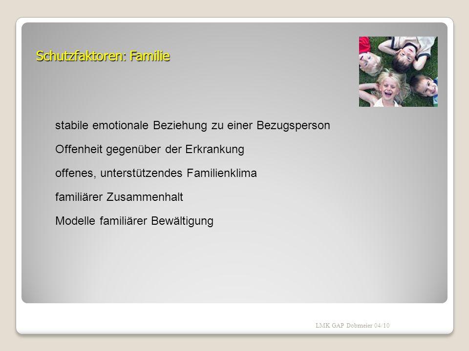 Schutzfaktoren: Familie