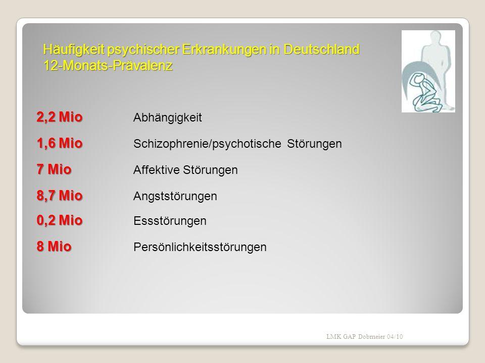 Häufigkeit psychischer Erkrankungen in Deutschland 12-Monats-Prävalenz