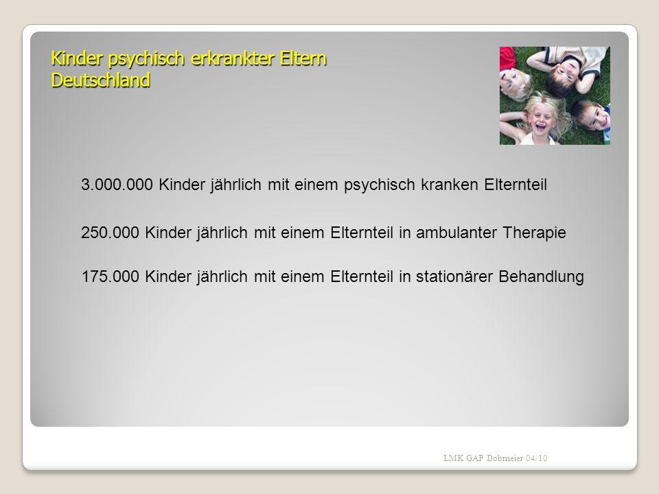 Kinder psychisch erkrankter Eltern Deutschland