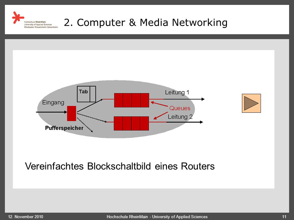 2. Computer & Media Networking