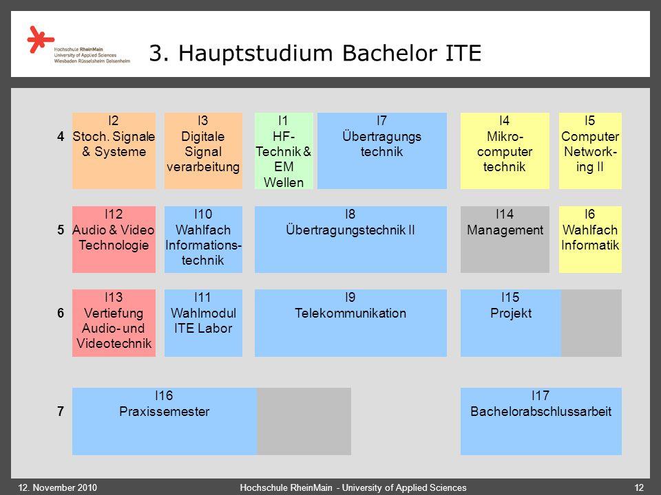 3. Hauptstudium Bachelor ITE
