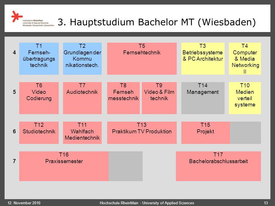 3. Hauptstudium Bachelor MT (Wiesbaden)