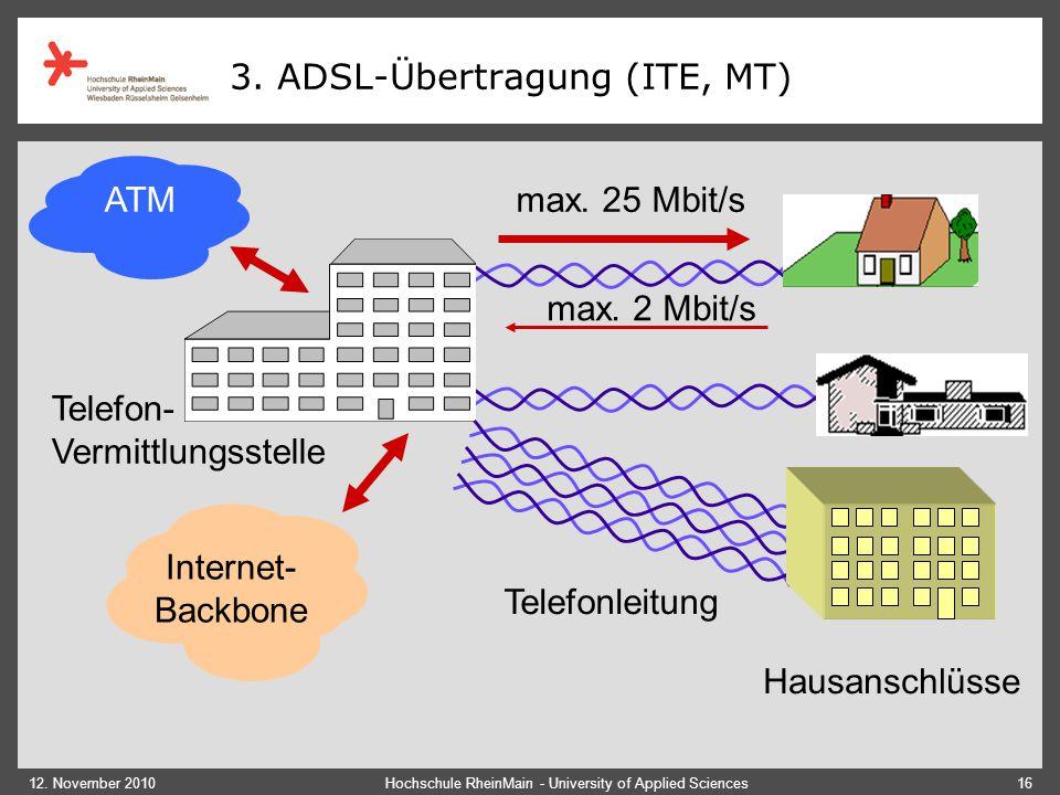 3. ADSL-Übertragung (ITE, MT)