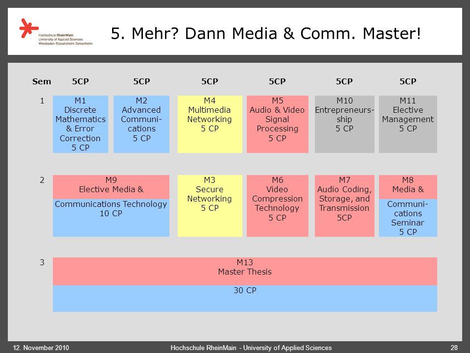 5. Mehr Dann Media & Comm. Master!