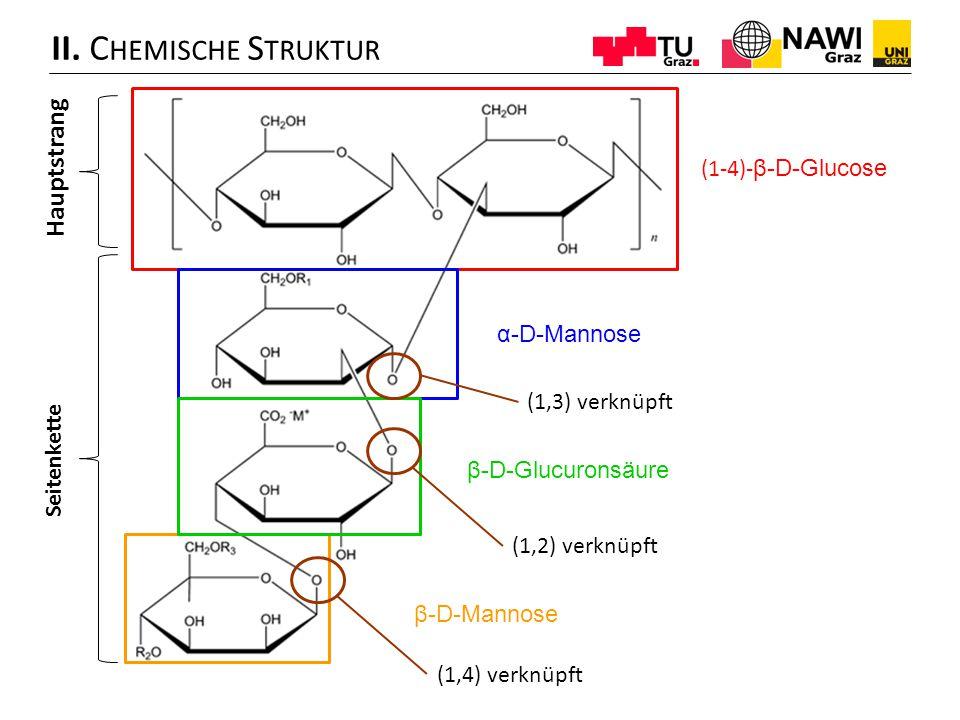 II. Chemische Struktur Hauptstrang (1-4)-β-D-Glucose α-D-Mannose