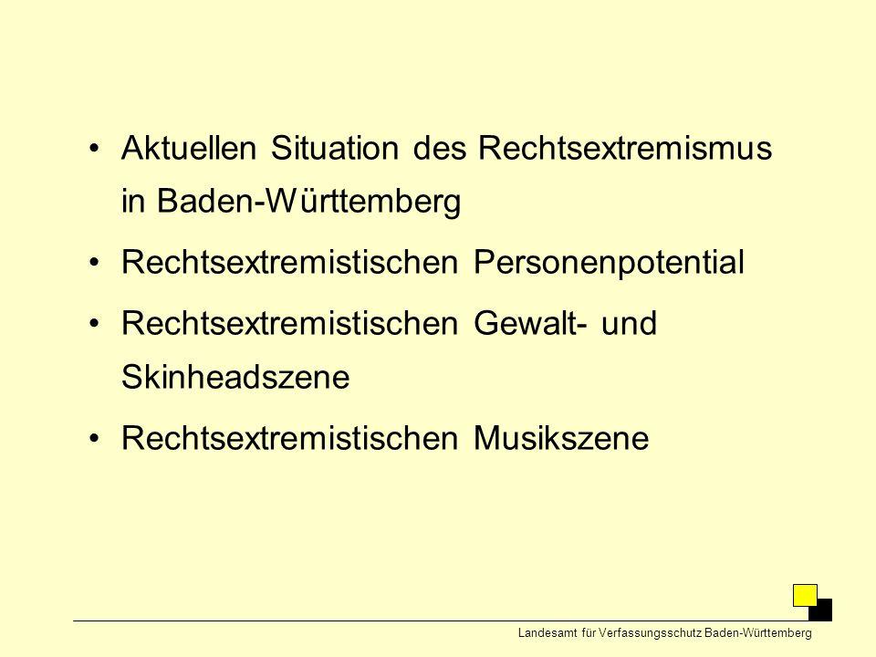 Aktuellen Situation des Rechtsextremismus in Baden-Württemberg