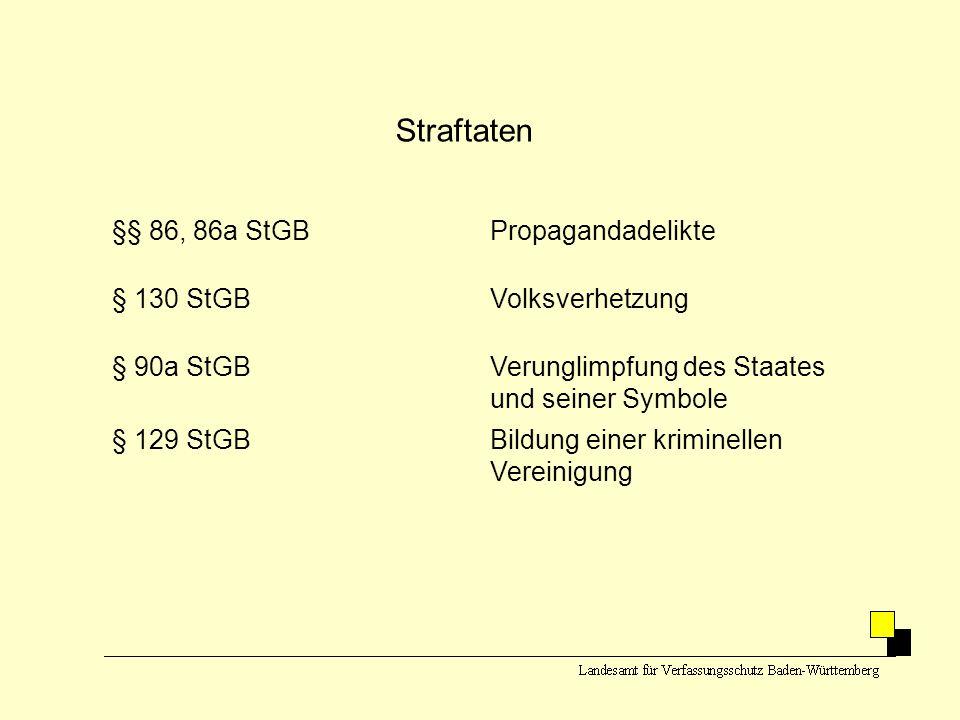 Straftaten §§ 86, 86a StGB Propagandadelikte § 130 StGB