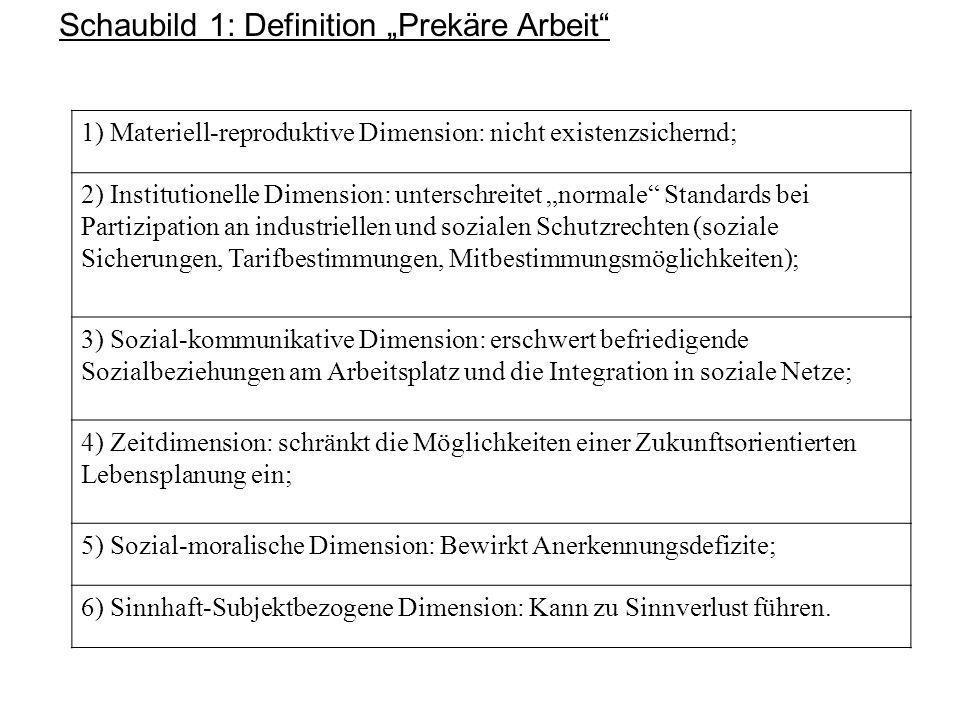 """Schaubild 1: Definition """"Prekäre Arbeit"""