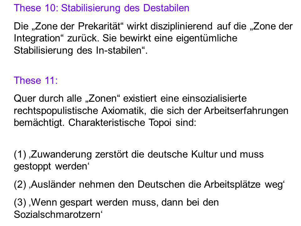 These 10: Stabilisierung des Destabilen