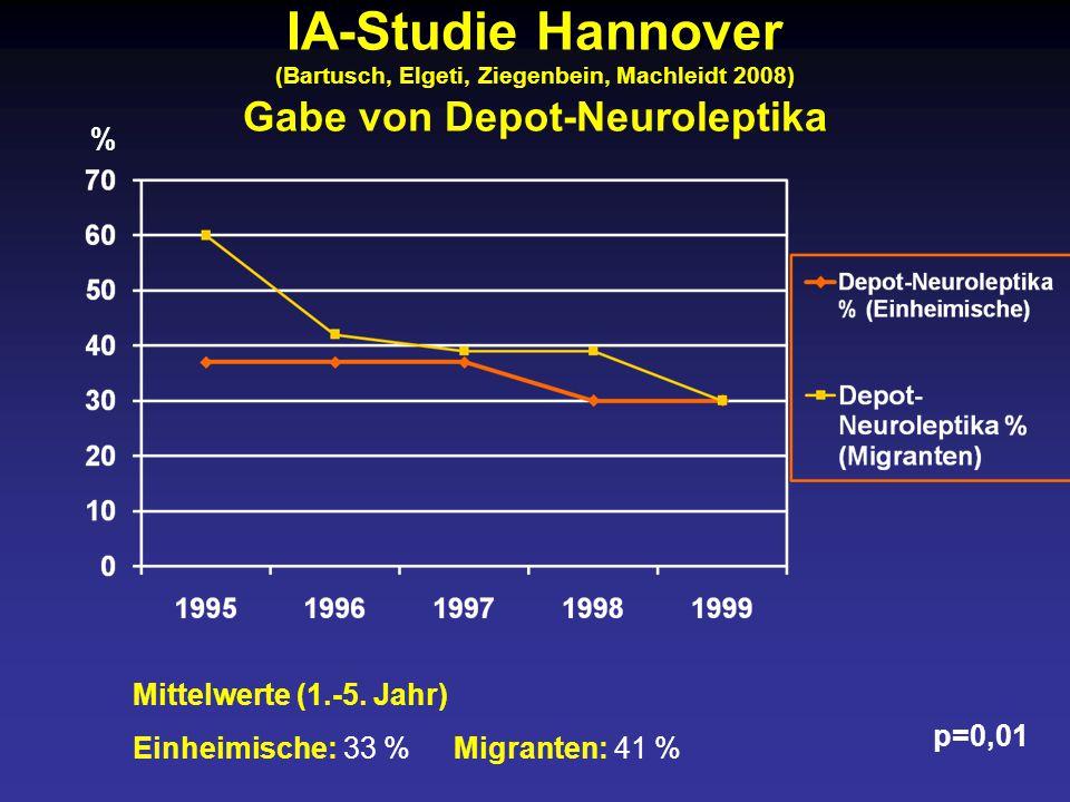 IA-Studie Hannover (Bartusch, Elgeti, Ziegenbein, Machleidt 2008) Gabe von Depot-Neuroleptika