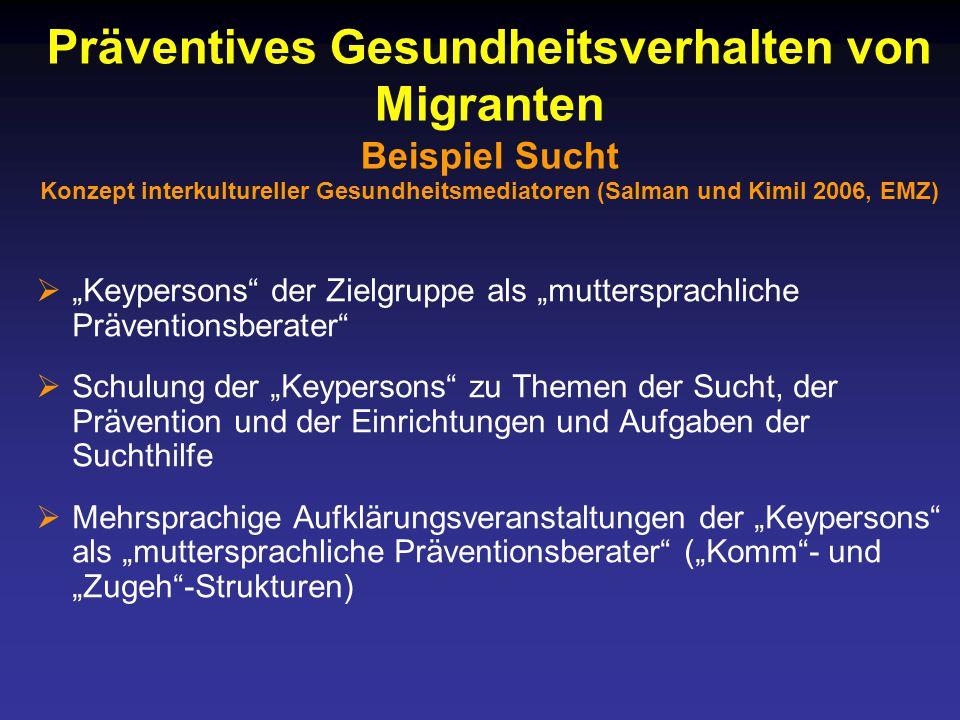 Präventives Gesundheitsverhalten von Migranten Beispiel Sucht Konzept interkultureller Gesundheitsmediatoren (Salman und Kimil 2006, EMZ)