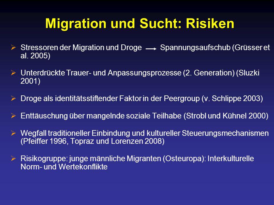 Migration und Sucht: Risiken