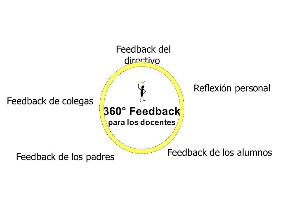 360° Feedback para los docentes