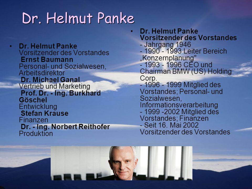 Dr. Helmut Panke