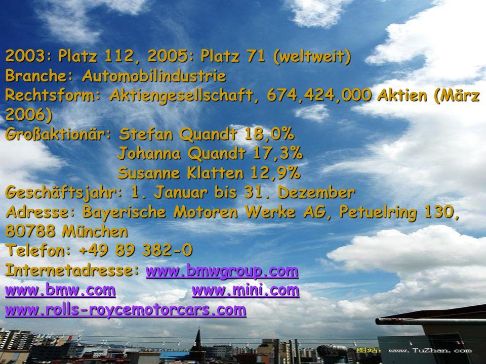 2003: Platz 112, 2005: Platz 71 (weltweit) Branche: Automobilindustrie Rechtsform: Aktiengesellschaft, 674,424,000 Aktien (März 2006) Großaktionär: Stefan Quandt 18,0% Johanna Quandt 17,3% Susanne Klatten 12,9% Geschäftsjahr: 1.
