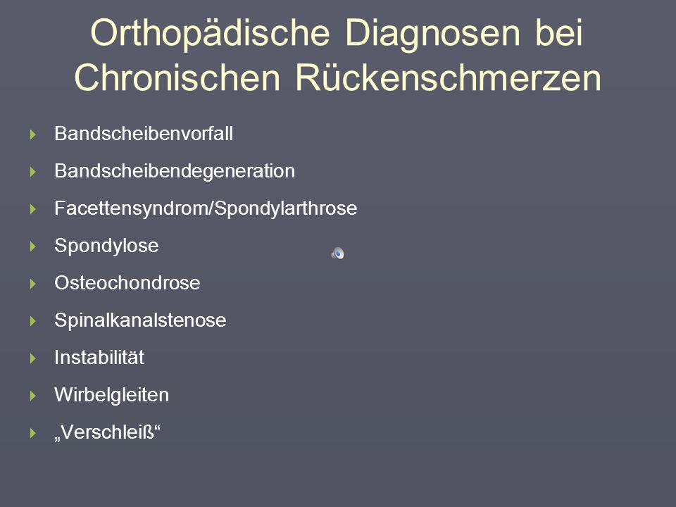 Orthopädische Diagnosen bei Chronischen Rückenschmerzen