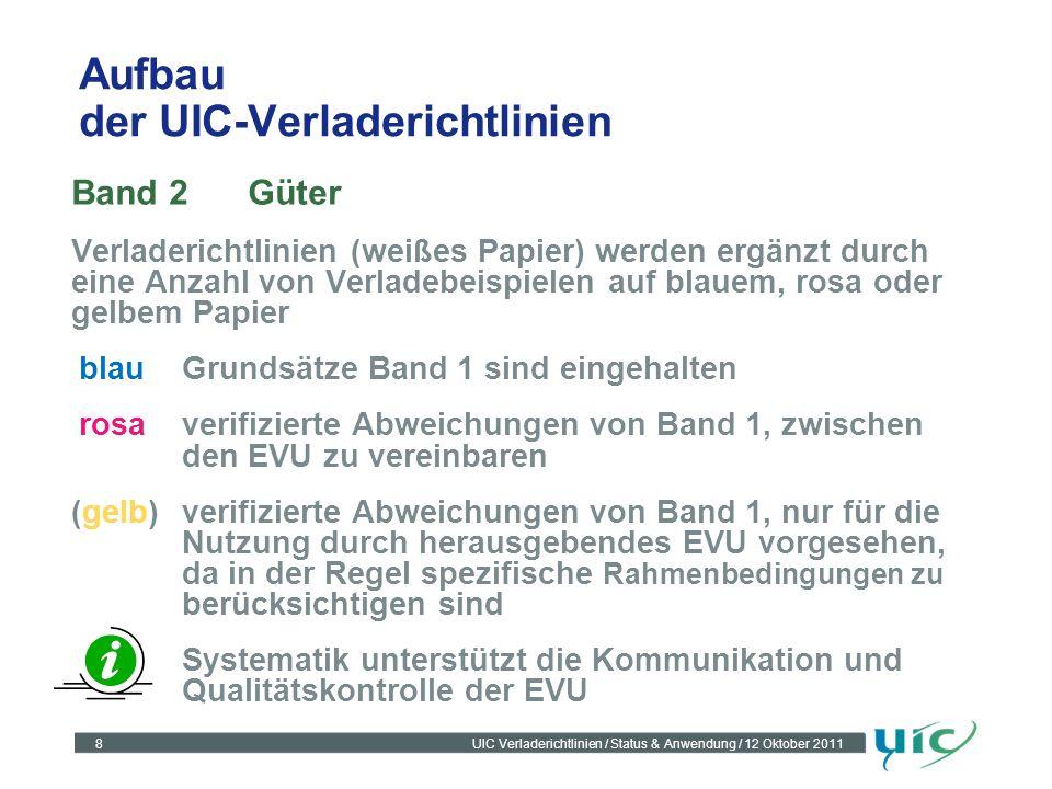 Aufbau der UIC-Verladerichtlinien