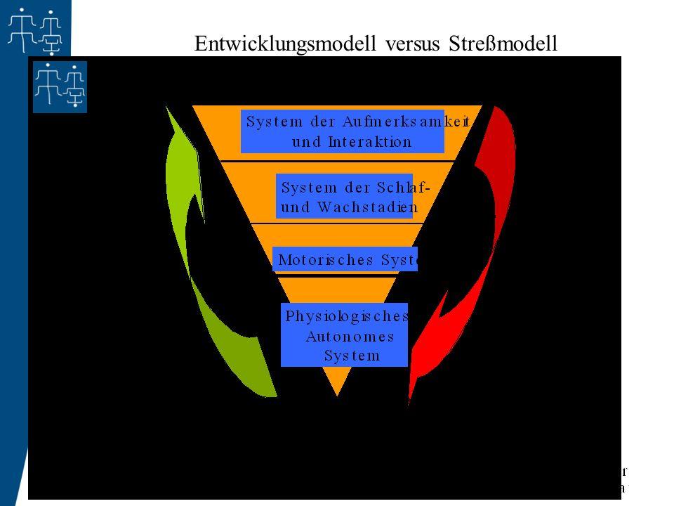 Entwicklungsmodell versus Streßmodell