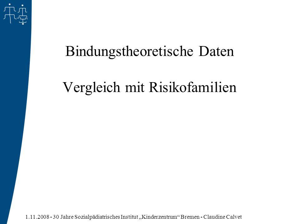 Bindungstheoretische Daten Vergleich mit Risikofamilien