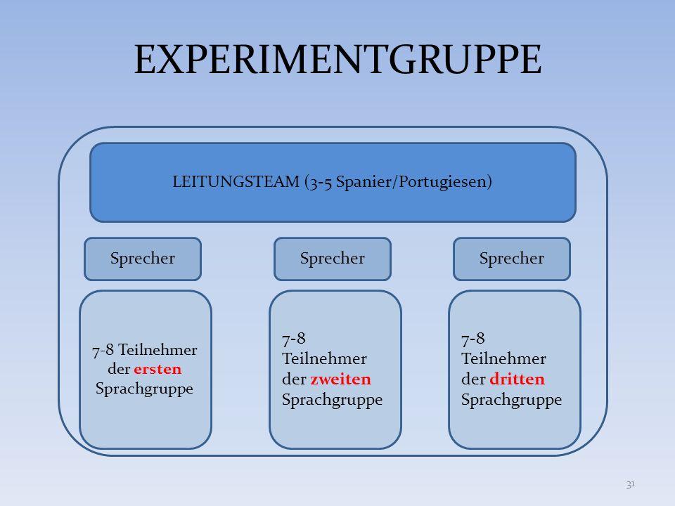 EXPERIMENTGRUPPE LEITUNGSTEAM (3-5 Spanier/Portugiesen) Sprecher