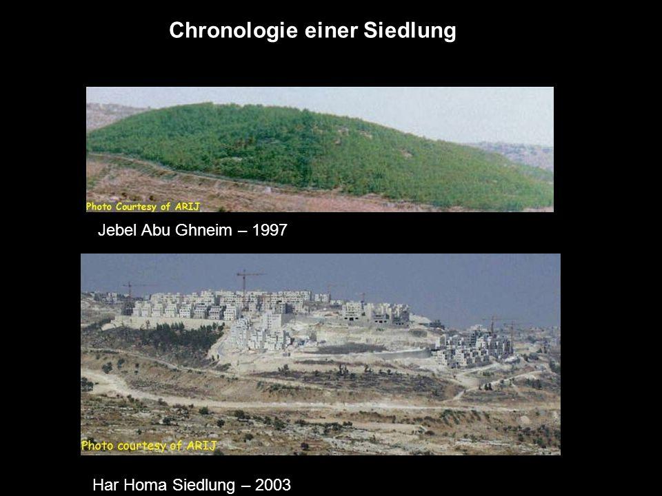 Chronologie einer Siedlung