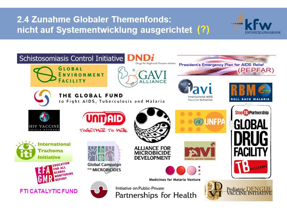 2.4 Zunahme Globaler Themenfonds: nicht auf Systementwicklung ausgerichtet
