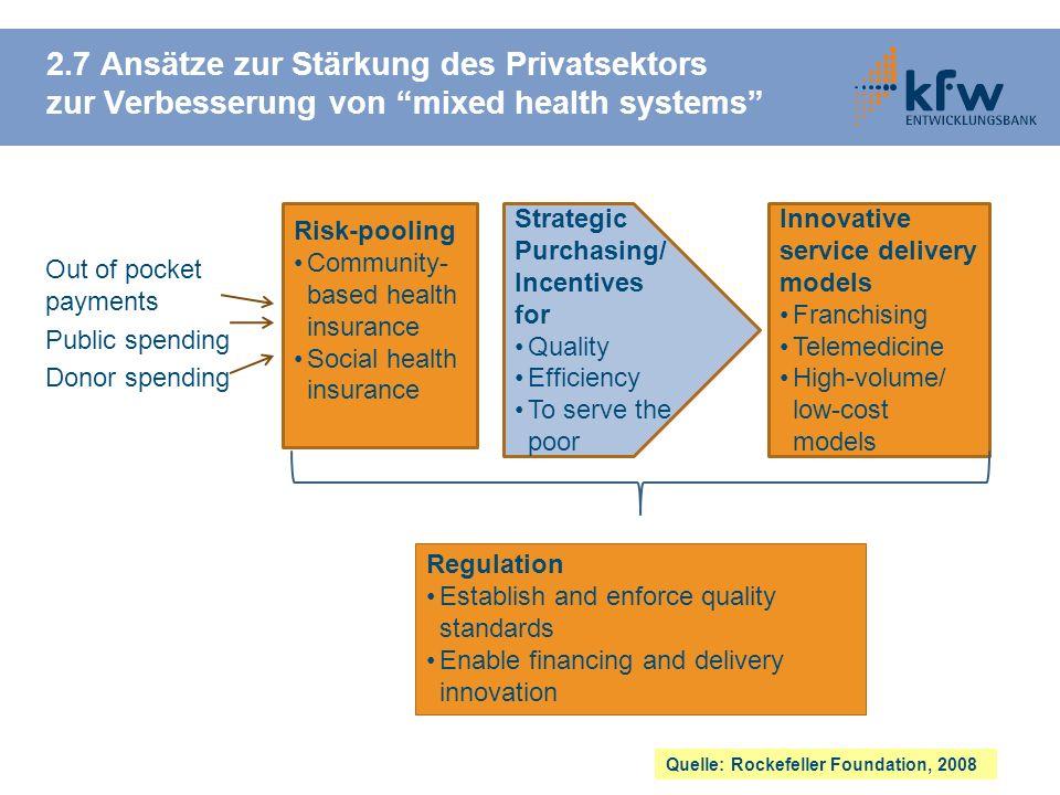 2.7 Ansätze zur Stärkung des Privatsektors zur Verbesserung von mixed health systems
