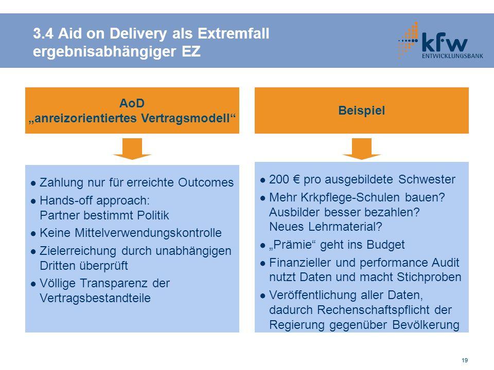 3.4 Aid on Delivery als Extremfall ergebnisabhängiger EZ