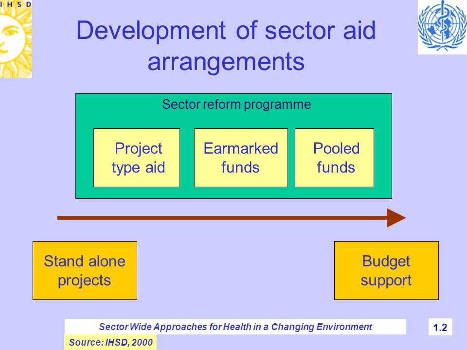 Development of sector aid arrangements