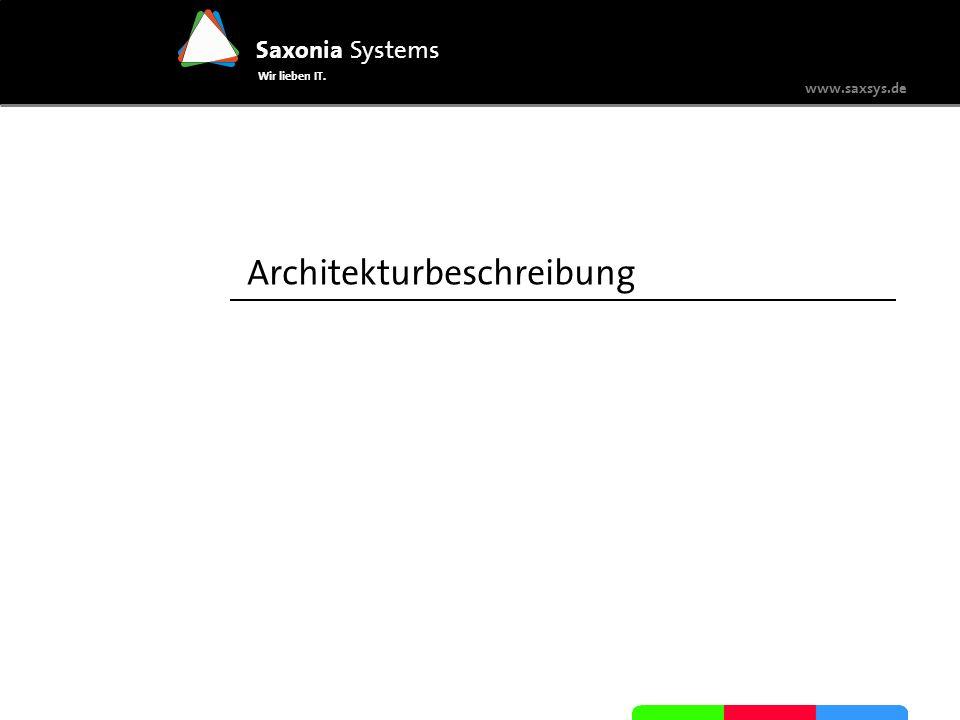 Architekturbeschreibung