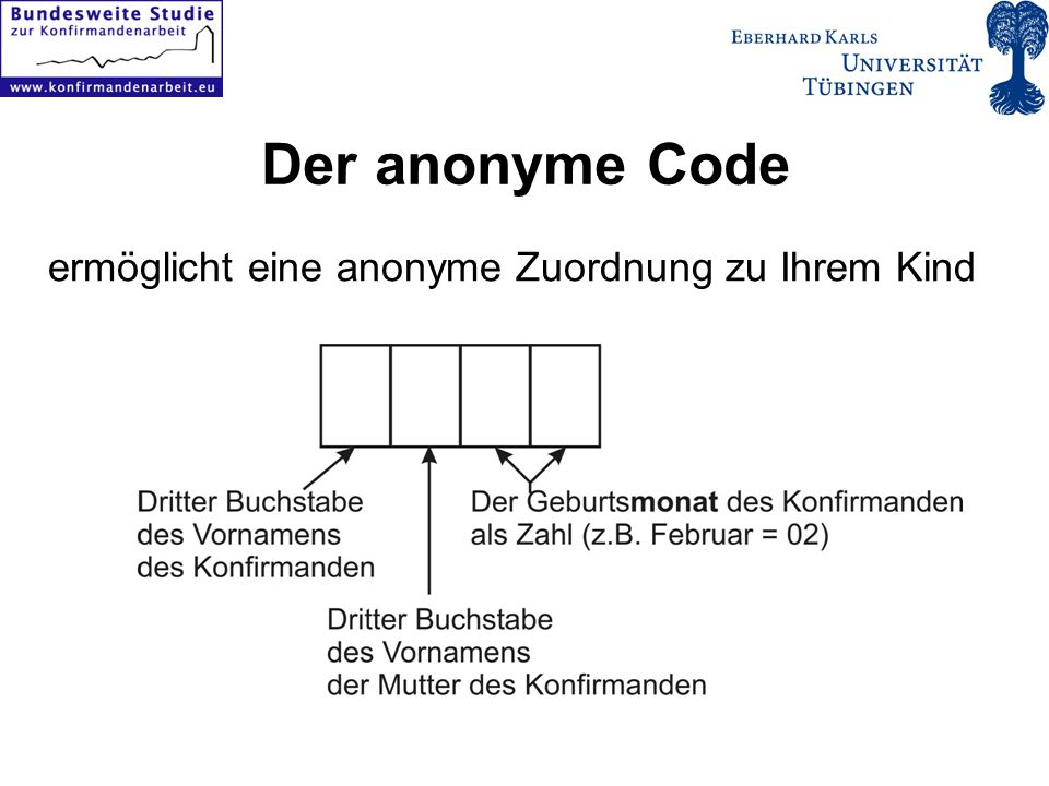 Der anonyme Code ermöglicht eine anonyme Zuordnung zu Ihrem Kind