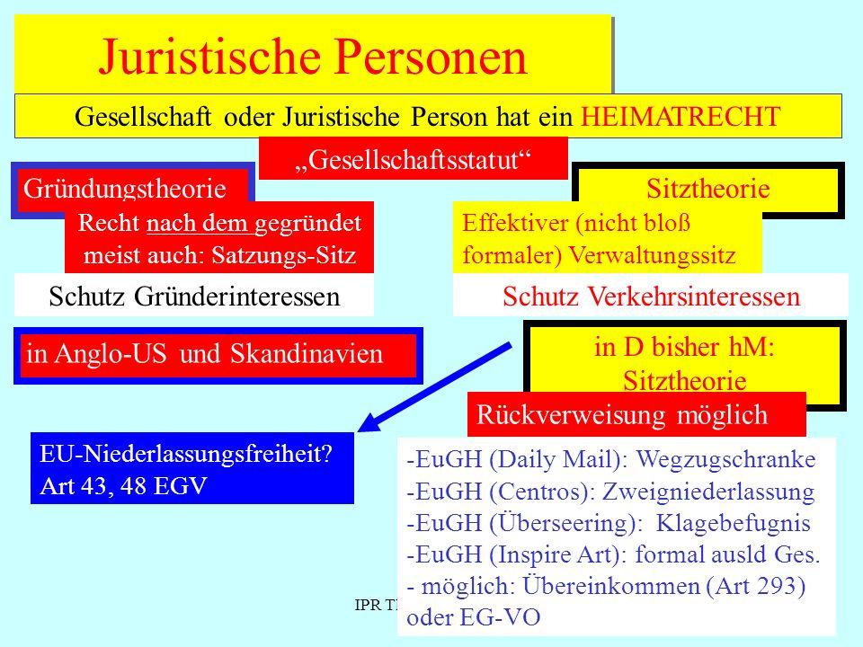 """Juristische Personen Gesellschaft oder Juristische Person hat ein HEIMATRECHT. """"Gesellschaftsstatut"""