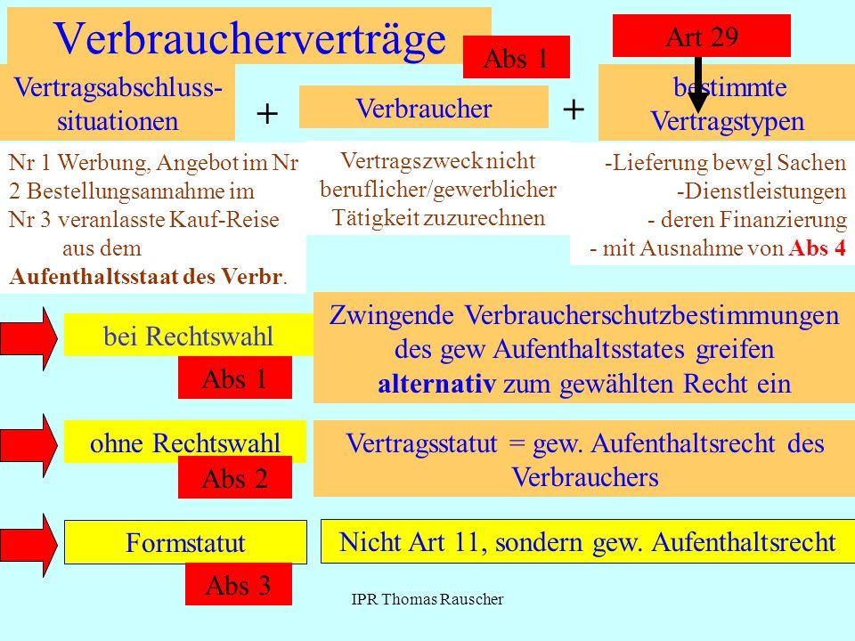 Verbraucherverträge + + Art 29 Abs 1 Vertragsabschluss-situationen