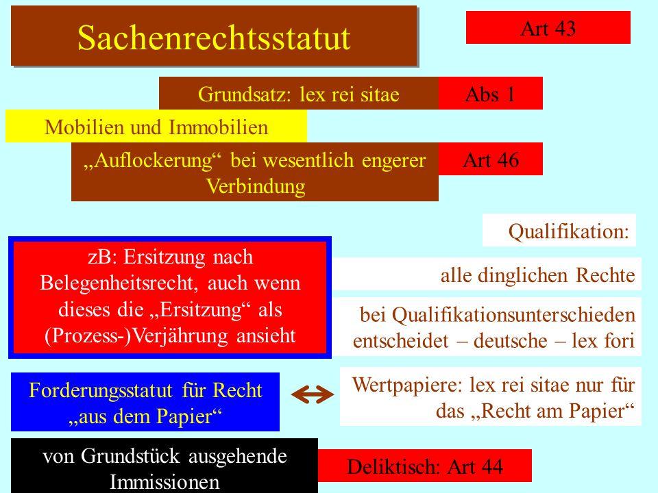 Sachenrechtsstatut Art 43 Grundsatz: lex rei sitae Abs 1