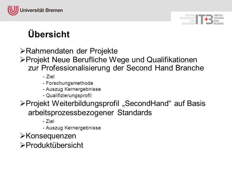 Übersicht Rahmendaten der Projekte
