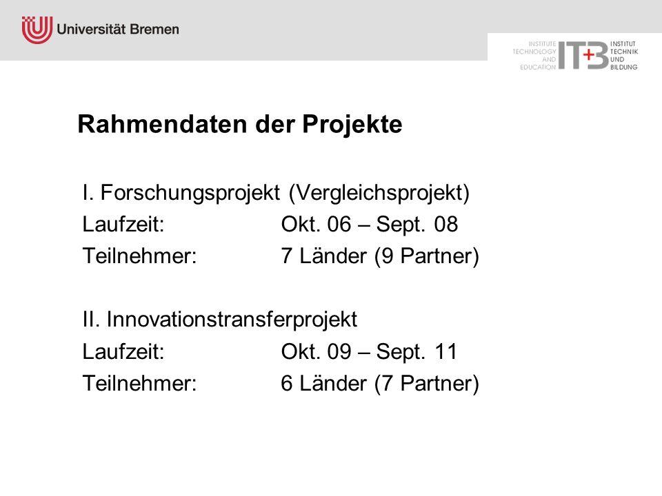Rahmendaten der Projekte
