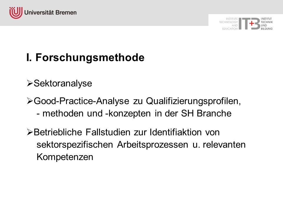 I. Forschungsmethode Sektoranalyse