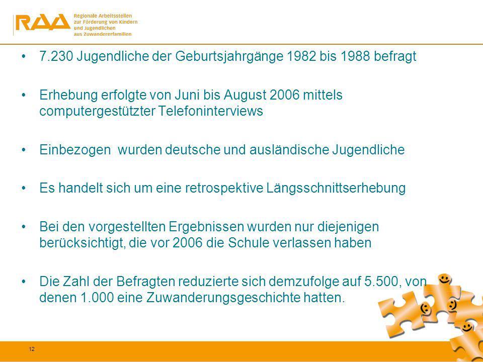 7.230 Jugendliche der Geburtsjahrgänge 1982 bis 1988 befragt