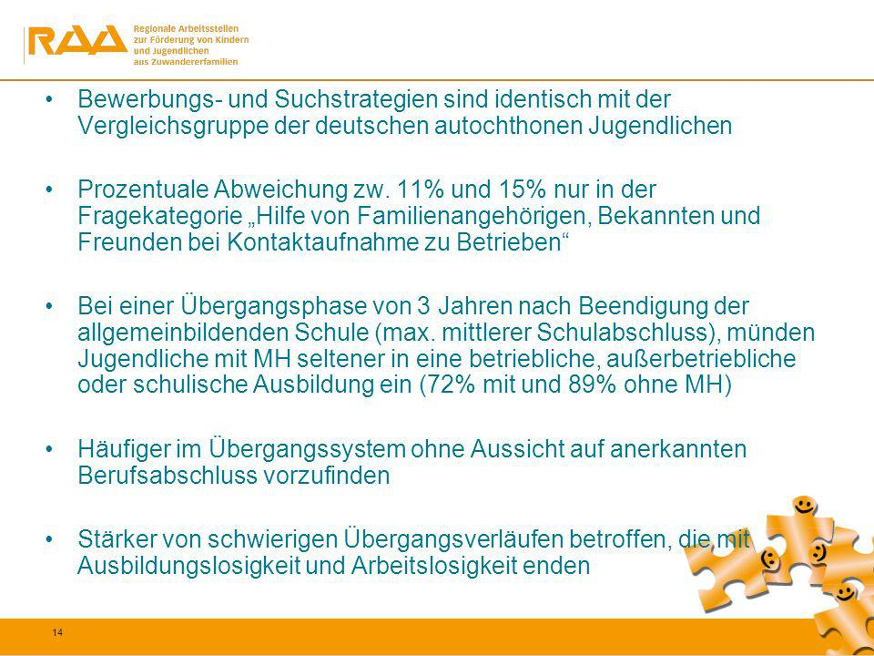 Bewerbungs- und Suchstrategien sind identisch mit der Vergleichsgruppe der deutschen autochthonen Jugendlichen