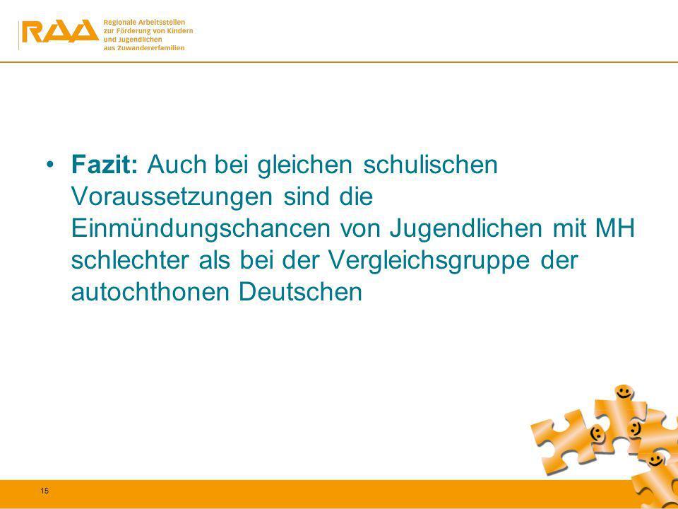 Fazit: Auch bei gleichen schulischen Voraussetzungen sind die Einmündungschancen von Jugendlichen mit MH schlechter als bei der Vergleichsgruppe der autochthonen Deutschen