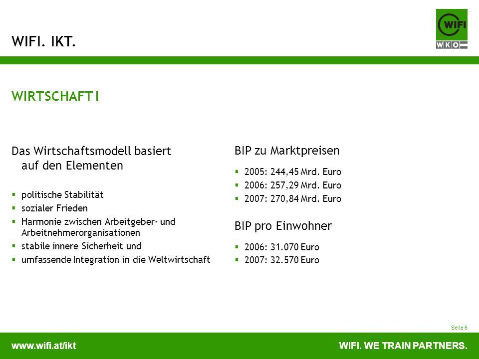 WIRTSCHAFT I Das Wirtschaftsmodell basiert auf den Elementen