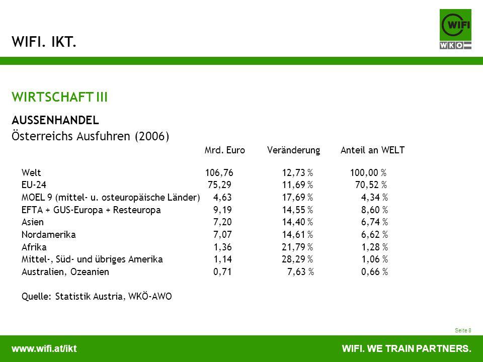 WIRTSCHAFT III AUSSENHANDEL Österreichs Ausfuhren (2006)