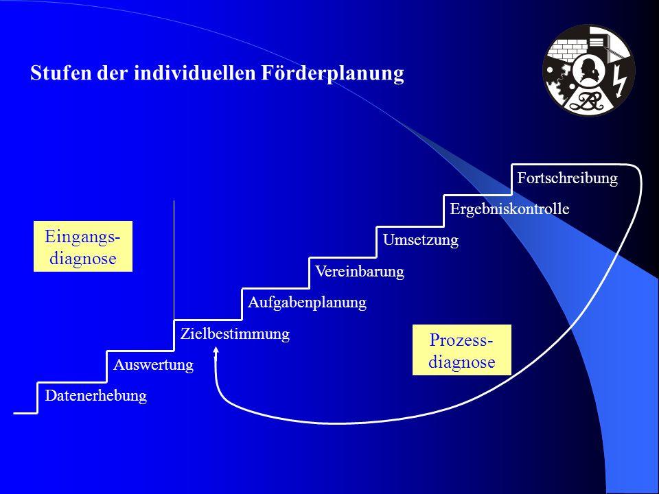 Stufen der individuellen Förderplanung