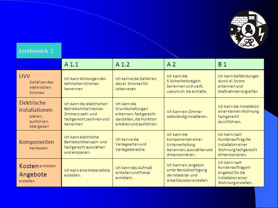 A 1.1 A 1.2 A 2 B 1 Kosten ermitteln Angebote Lernbereich 2