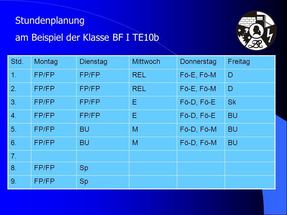 am Beispiel der Klasse BF I TE10b