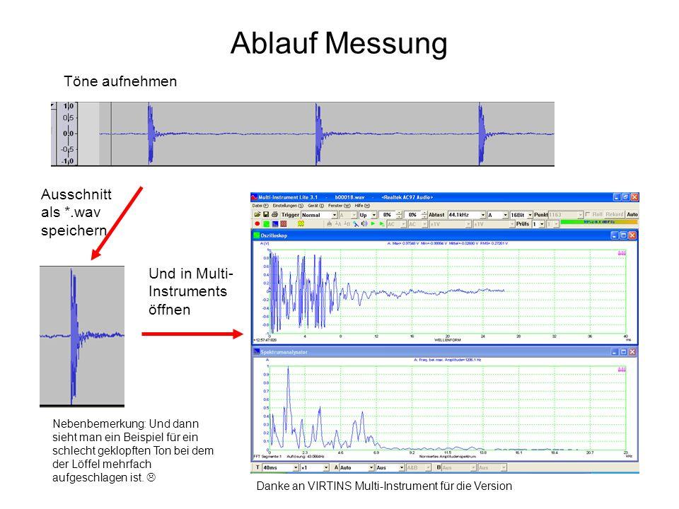Ablauf Messung Töne aufnehmen Ausschnitt als *.wav speichern