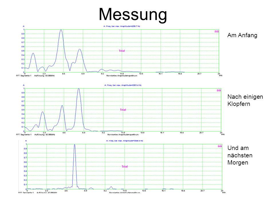 Messung Am Anfang Nach einigen Klopfern Und am nächsten Morgen