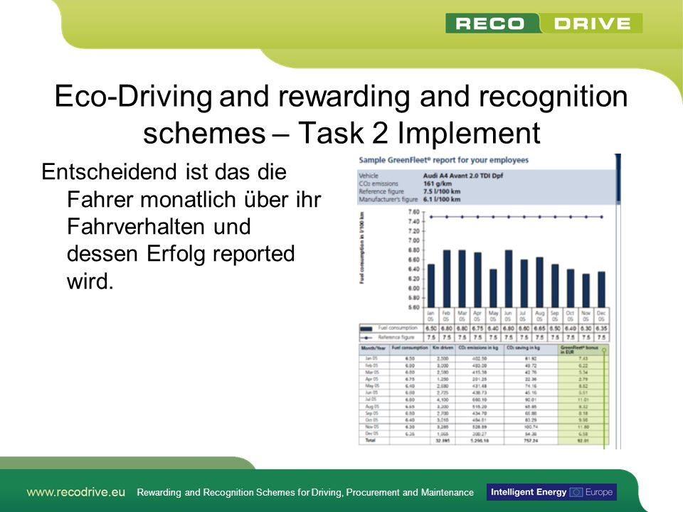 Eco-Driving and rewarding and recognition schemes – Task 2 Implement