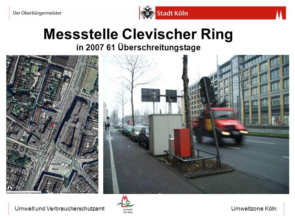 Messstelle Clevischer Ring in 2007 61 Überschreitungstage
