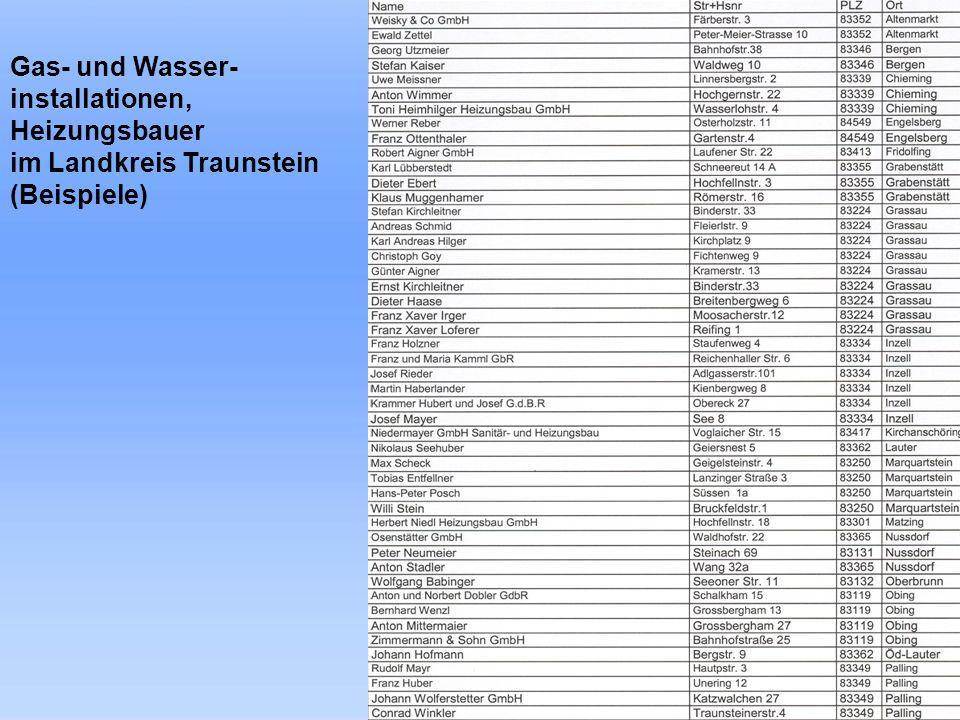 Gas- und Wasser- installationen, Heizungsbauer im Landkreis Traunstein (Beispiele)